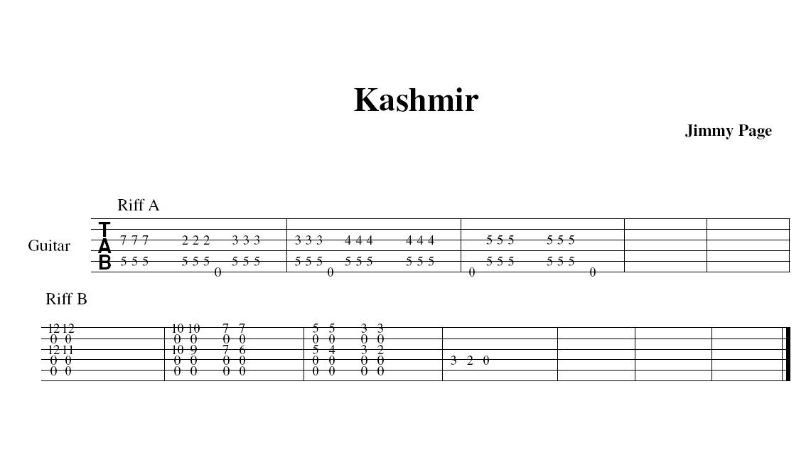 Kashmir Guitar Chords Images Basic Guitar Chords Finger Placement